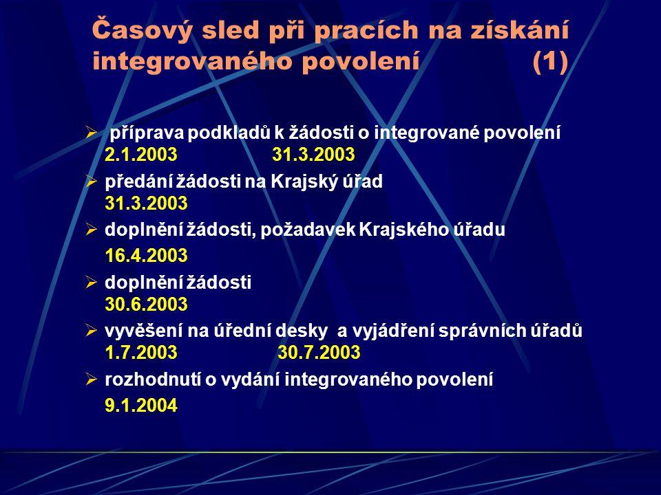 Časový sled při pracích na získání integrovaného povolení (1)  příprava podkladů k žádosti o integrované povolení 2.1.2003 31.3.2003  předání žádost