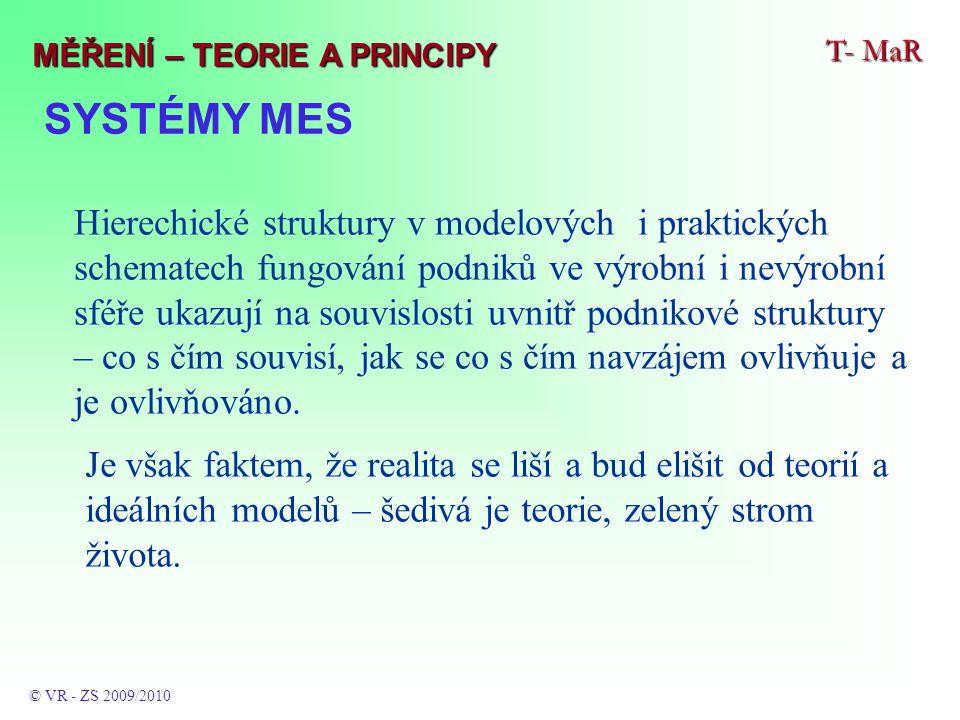 SYSTÉMY MES T- MaR © VR - ZS 2009/2010 MĚŘENÍ – TEORIE A PRINCIPY Hierechické struktury v modelových i praktických schematech fungování podniků ve výrobní i nevýrobní sféře ukazují na souvislosti uvnitř podnikové struktury – co s čím souvisí, jak se co s čím navzájem ovlivňuje a je ovlivňováno.
