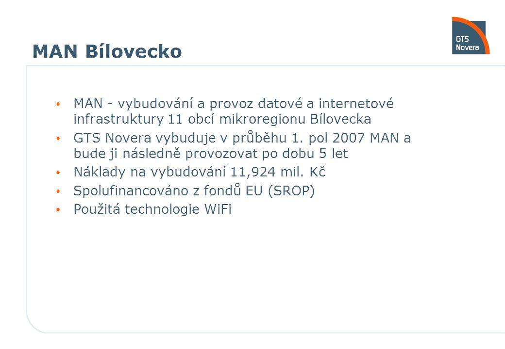MAN Bílovecko MAN - vybudování a provoz datové a internetové infrastruktury 11 obcí mikroregionu Bílovecka GTS Novera vybuduje v průběhu 1. pol 2007 M