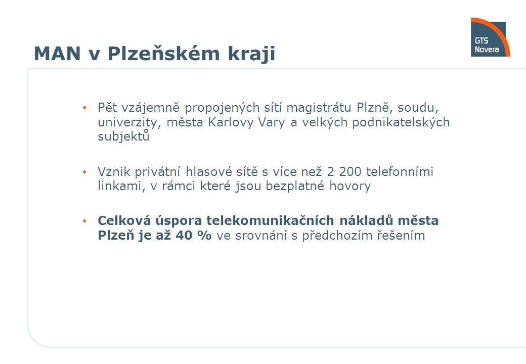 MAN v Plzeňském kraji Pět vzájemně propojených sítí magistrátu Plzně, soudu, univerzity, města Karlovy Vary a velkých podnikatelských subjektů Vznik p