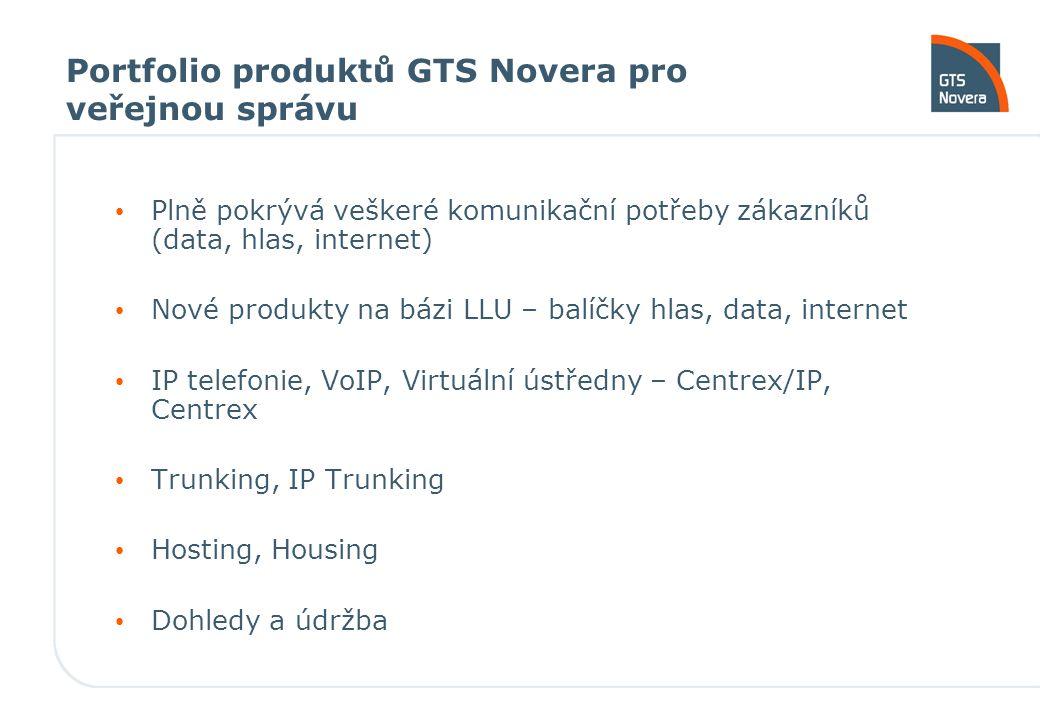 Portfolio produktů GTS Novera pro veřejnou správu Plně pokrývá veškeré komunikační potřeby zákazníků (data, hlas, internet) Nové produkty na bázi LLU