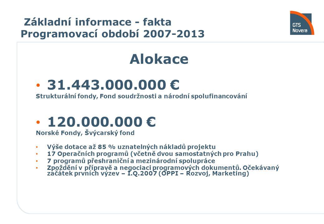 Základní informace - fakta Programovací období 2007-2013 Alokace 31.443.000.000 € Strukturální fondy, Fond soudržnosti a národní spolufinancování 120.
