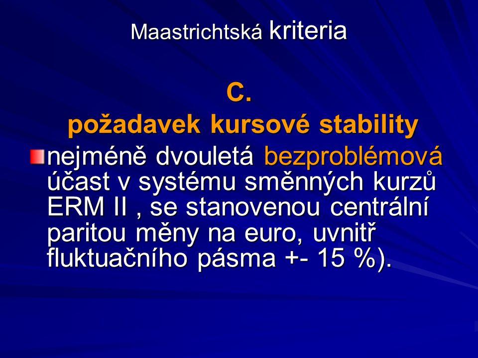 Maastrichtská kriteria C. požadavek kursové stability požadavek kursové stability nejméně dvouletá bezproblémová účast v systému směnných kurzů ERM II