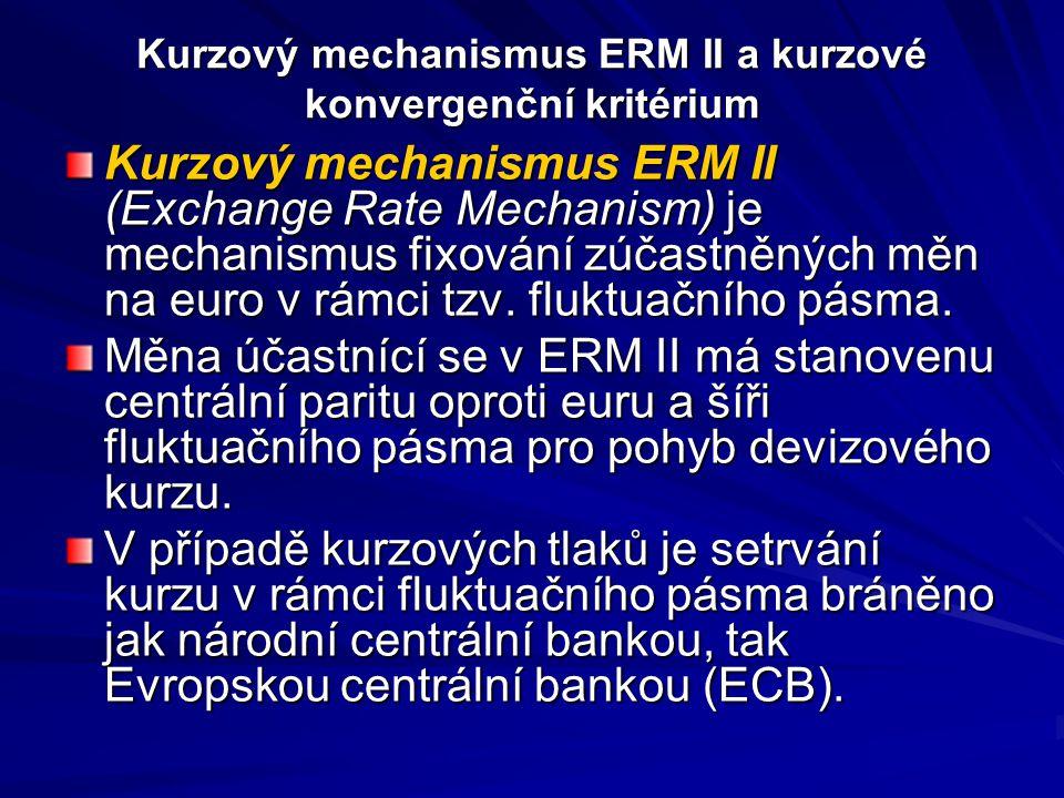 Kurzový mechanismus ERM II a kurzové konvergenční kritérium Kurzový mechanismus ERM II (Exchange Rate Mechanism) je mechanismus fixování zúčastněných