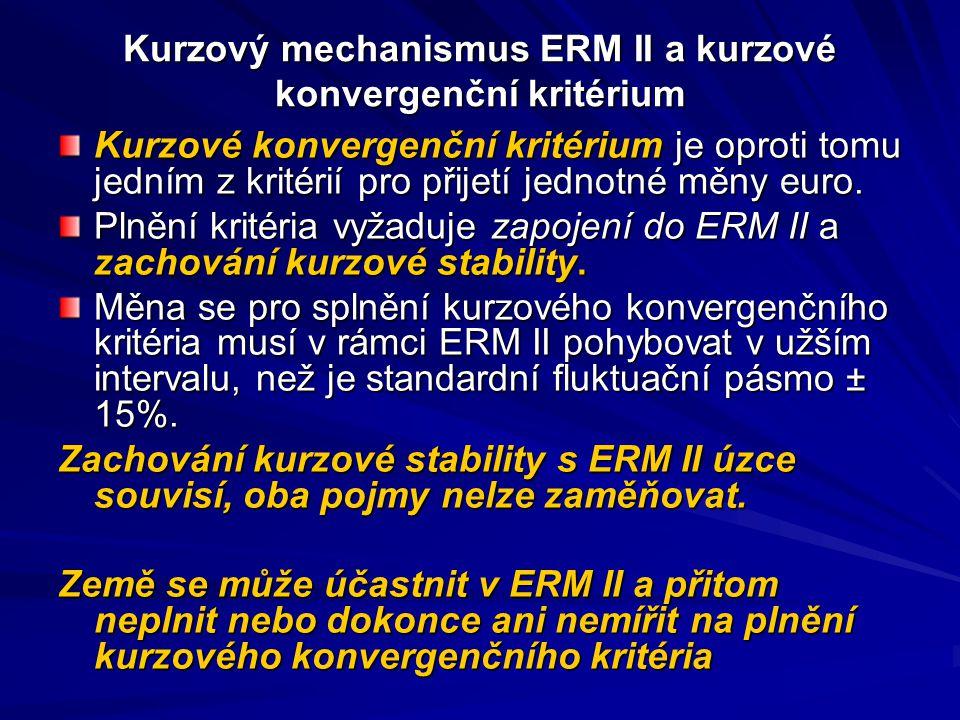 Kurzový mechanismus ERM II a kurzové konvergenční kritérium Kurzové konvergenční kritérium je oproti tomu jedním z kritérií pro přijetí jednotné měny