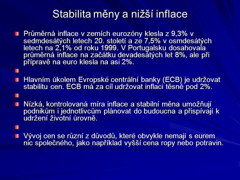 Stabilita měny a nižší inflace Průměrná inflace v zemích eurozóny klesla z 9,3% v sedmdesátých letech 20. století a ze 7,5% v osmdesátých letech na 2,