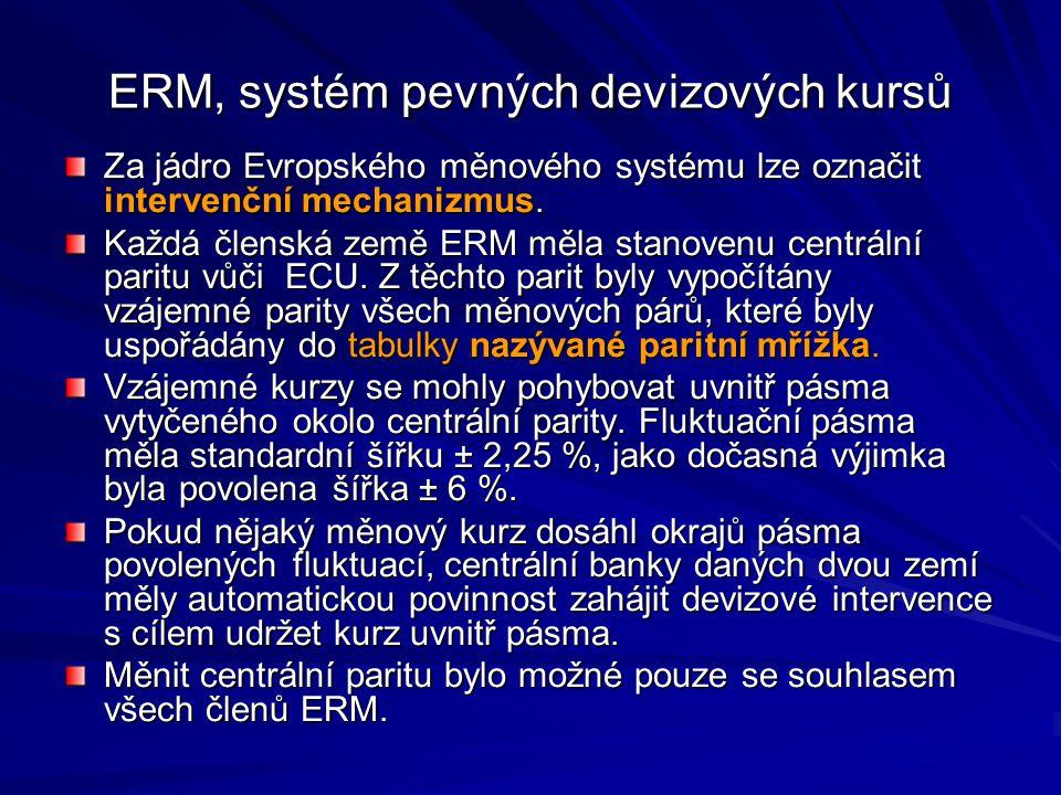 ERM, systém pevných devizových kursů Za jádro Evropského měnového systému lze označit intervenční mechanizmus. Každá členská země ERM měla stanovenu c