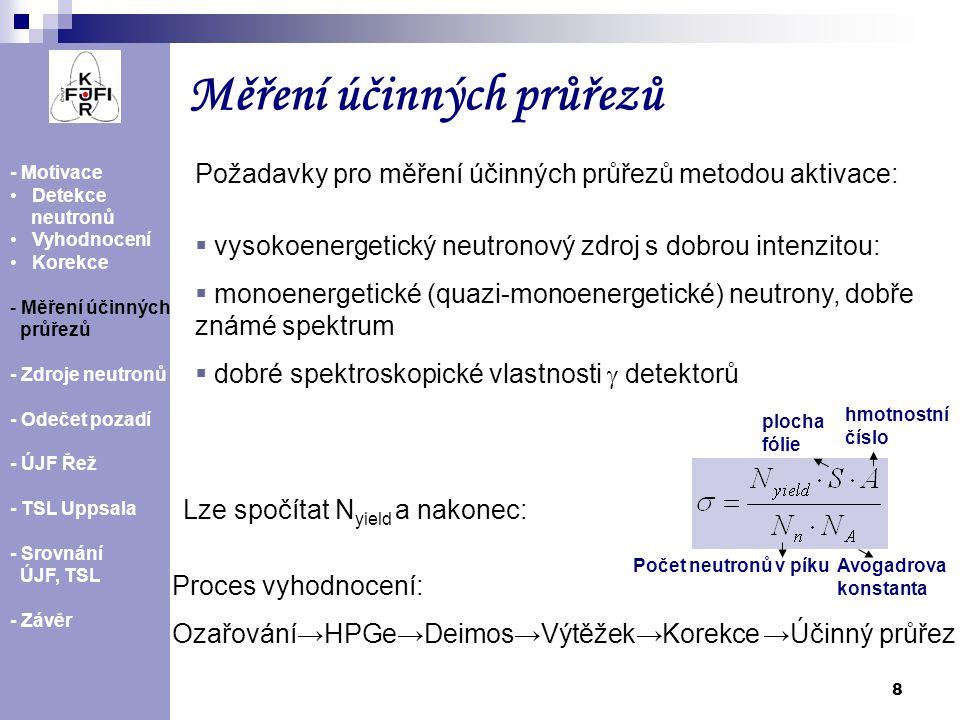 19 - Motivace Detekce neutronů Vyhodnocení Korekce - Měření účinných průřezů - Zdroje neutronů - Odečet pozadí - ÚJF Řež - TSL Uppsala - Srovnání ÚJF, TSL - Závěr Závěr  v letech 2008-2010 bylo uskutečněno jedenáct měření účinných průřezů  byl pokryt energetický rozsah od 18 MeV do 94 MeV  v mnoha případech jsme pozorovali dobrý souhlas mezi našimi daty, daty z databáze EXFOR a kódem TALYS  dřívější měření z ÚJF a TSL jsou nyní kompletně zpracována a výsledky byly publikovány na workshopu EFNUDAT – Slow and Resonance neutrons v roce 2009 v Budapešti a na International Conference on Nuclear Data for Science and Technology v dubnu 2010 v Jižní Koreji  z posledního měření jsou nyní prezentována pouze předběžná data  posledním měřením jsme pokryli energetický rozsah 59-89 MeV, ve kterém nebyla doposud dostupná žádná experimentálně změřená data Děkuji za pozornost