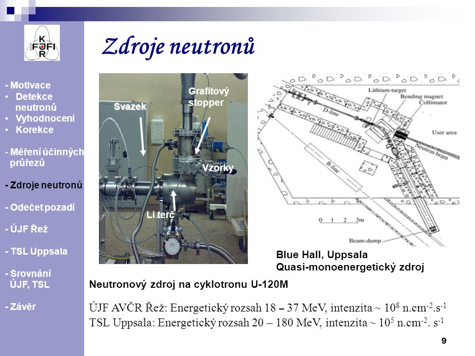 10 - Motivace Detekce neutronů Vyhodnocení Korekce - Měření účinných průřezů - Zdroje neutronů - Odečet pozadí - ÚJF Řež - TSL Uppsala - Srovnání ÚJF, TSL - Závěr Neutronová spektra z p/Li zdroje v ÚJF nejistota v určení spektra - 10% byly použity protonové svazky o energiích 20, 25, 32.5, 37 MeV