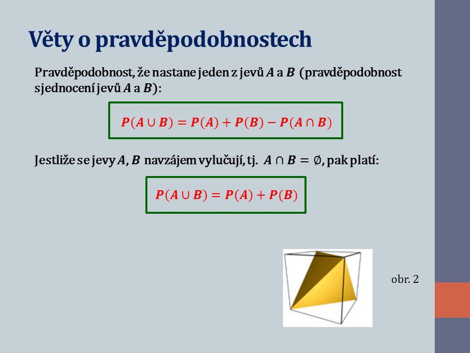CITACE ZDROJŮ Použité obrázky: 1) KJELL, André.File:Hexahedron.gif - Wikimedia Commons [online].