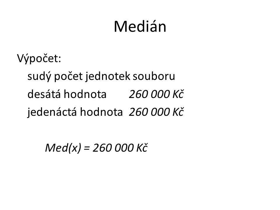 Výpočet: sudý počet jednotek souboru desátá hodnota 260 000 Kč jedenáctá hodnota260 000 Kč Med(x) = 260 000 Kč