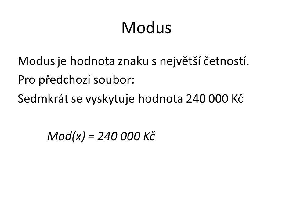 Modus Modus je hodnota znaku s největší četností. Pro předchozí soubor: Sedmkrát se vyskytuje hodnota 240 000 Kč Mod(x) = 240 000 Kč