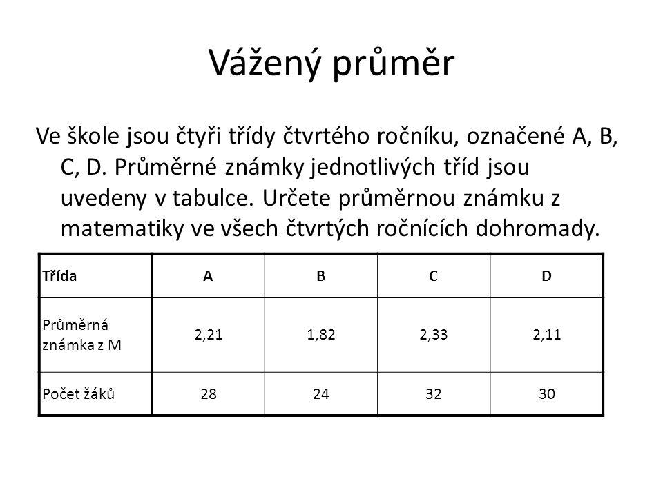 Vážený průměr TřídaABCD Průměrná známka z M 2,211,822,332,11 Počet žáků28243230 Ve škole jsou čtyři třídy čtvrtého ročníku, označené A, B, C, D.