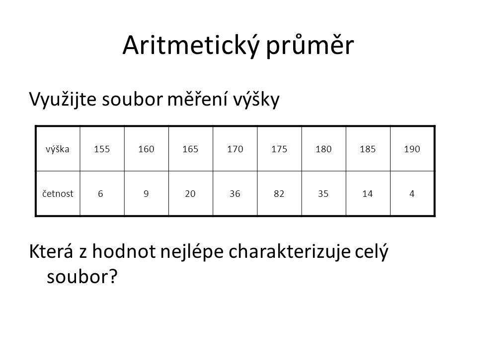 Aritmetický průměr Využijte soubor měření výšky Která z hodnot nejlépe charakterizuje celý soubor? výška155160165170175180185190 četnost6 920368235144
