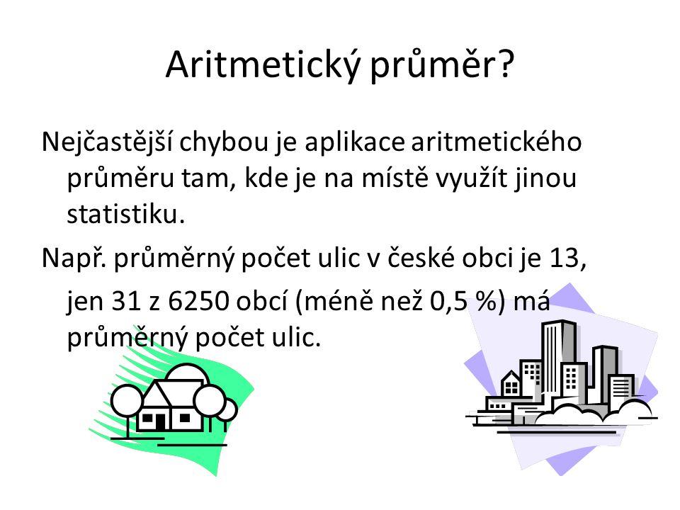 Aritmetický průměr.