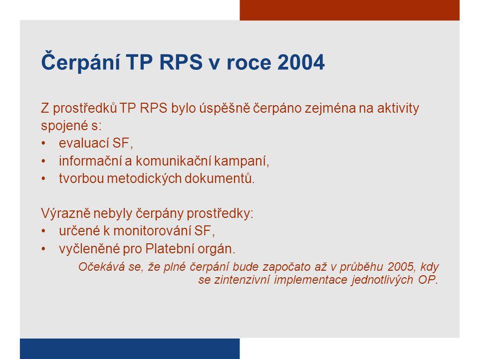 Čerpání TP RPS v roce 2004 Z prostředků TP RPS bylo úspěšně čerpáno zejména na aktivity spojené s: evaluací SF, informační a komunikační kampaní, tvor