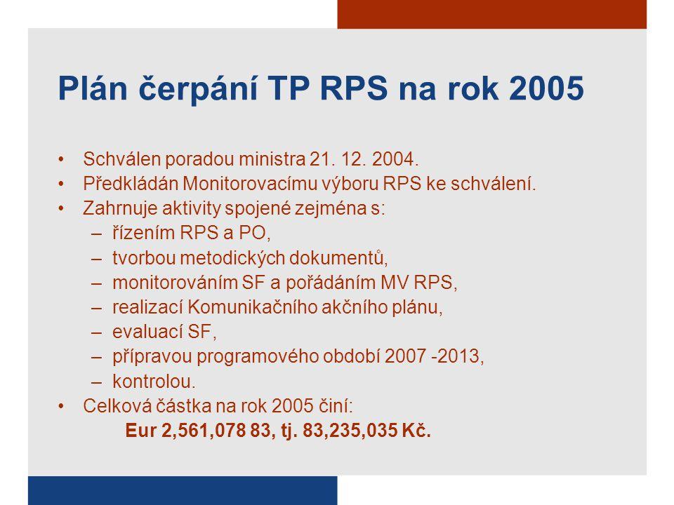 Plán čerpání TP RPS na rok 2005 Schválen poradou ministra 21. 12. 2004. Předkládán Monitorovacímu výboru RPS ke schválení. Zahrnuje aktivity spojené z