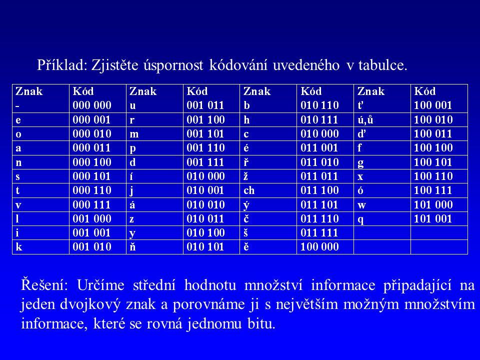 Příklad: Zjistěte úspornost kódování uvedeného v tabulce. Řešení: Určíme střední hodnotu množství informace připadající na jeden dvojkový znak a porov