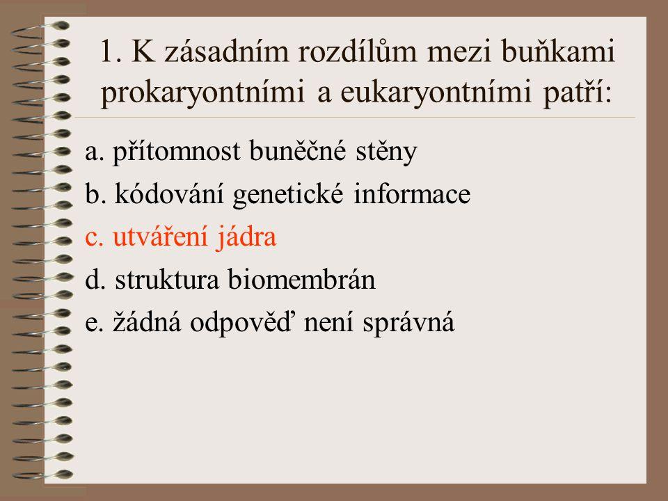 27.Fagocytóza je schopnost některých buněk: a.pohlcovat pevné částice, např.