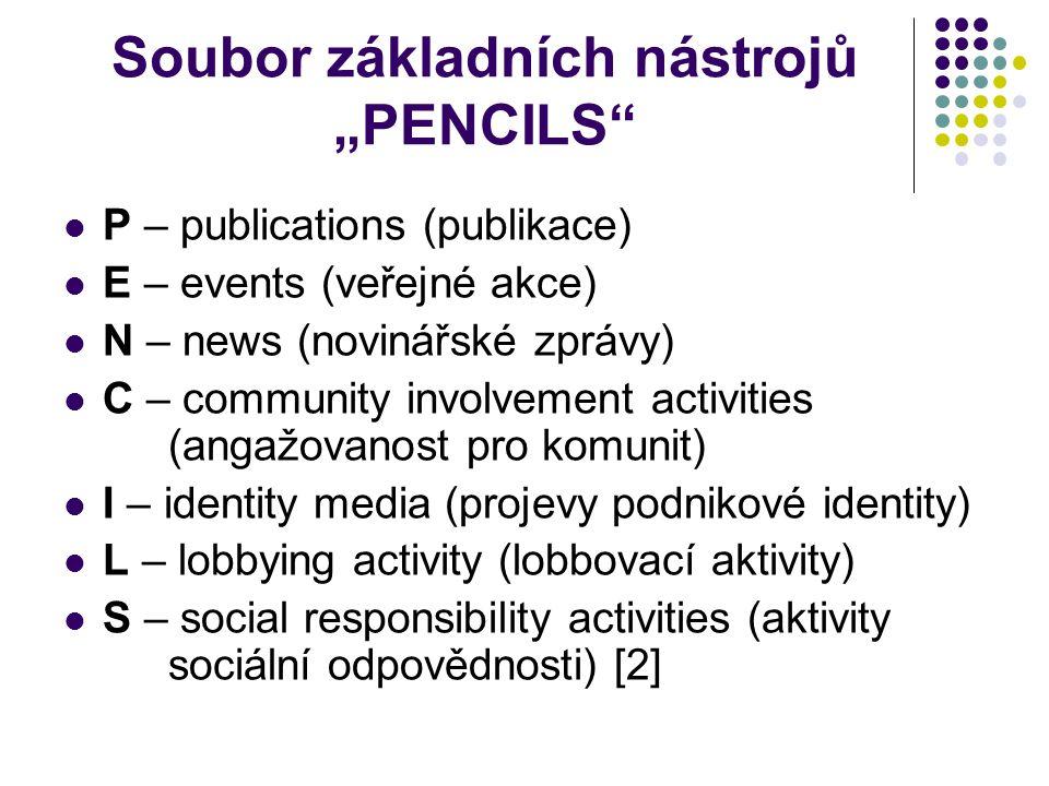 """Soubor základních nástrojů """"PENCILS P – publications (publikace) E – events (veřejné akce) N – news (novinářské zprávy) C – community involvement activities (angažovanost pro komunit) I – identity media (projevy podnikové identity) L – lobbying activity (lobbovací aktivity) S – social responsibility activities (aktivity sociální odpovědnosti) [2]"""