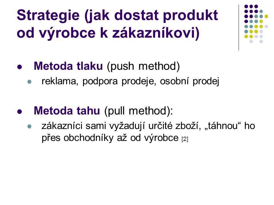 """Strategie (jak dostat produkt od výrobce k zákazníkovi) Metoda tlaku (push method) reklama, podpora prodeje, osobní prodej Metoda tahu (pull method): zákazníci sami vyžadují určité zboží, """"táhnou ho přes obchodníky až od výrobce [2]"""