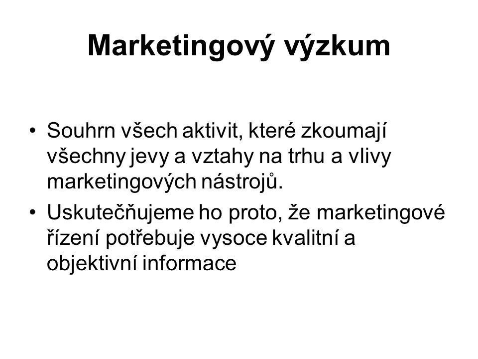 Proces marketingového průzkumu Definování problému analýza situace (zpracování projektu) (určení zdrojů informací) Sběr informací (sekundární a primární údaje) Analýza a interpretace informacízávěrečná zpráva (řešení problému)