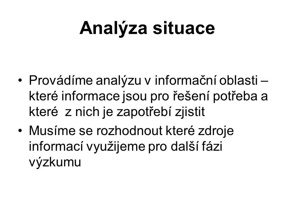 Analýza situace Provádíme analýzu v informační oblasti – které informace jsou pro řešení potřeba a které z nich je zapotřebí zjistit Musíme se rozhodnout které zdroje informací využijeme pro další fázi výzkumu