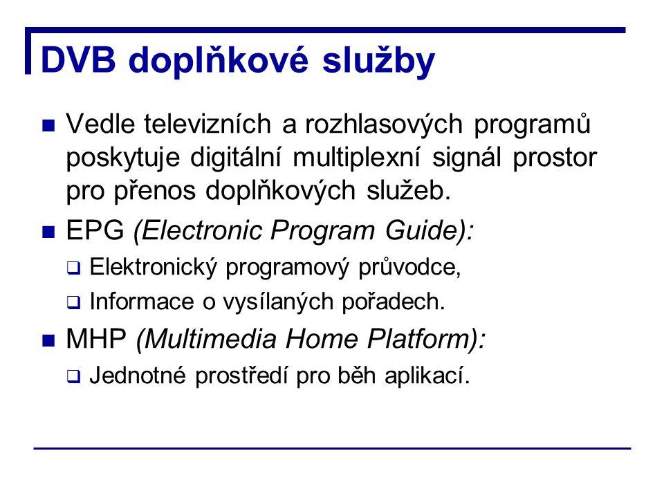 DVB doplňkové služby Vedle televizních a rozhlasových programů poskytuje digitální multiplexní signál prostor pro přenos doplňkových služeb.