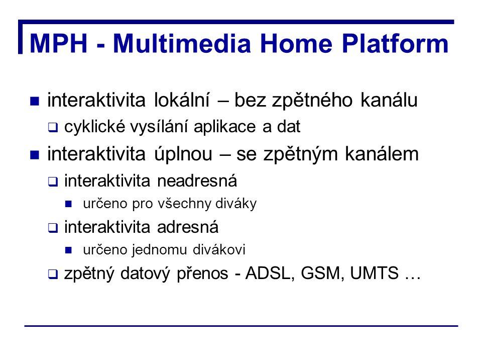 interaktivita lokální – bez zpětného kanálu  cyklické vysílání aplikace a dat interaktivita úplnou – se zpětným kanálem  interaktivita neadresná určeno pro všechny diváky  interaktivita adresná určeno jednomu divákovi  zpětný datový přenos - ADSL, GSM, UMTS …