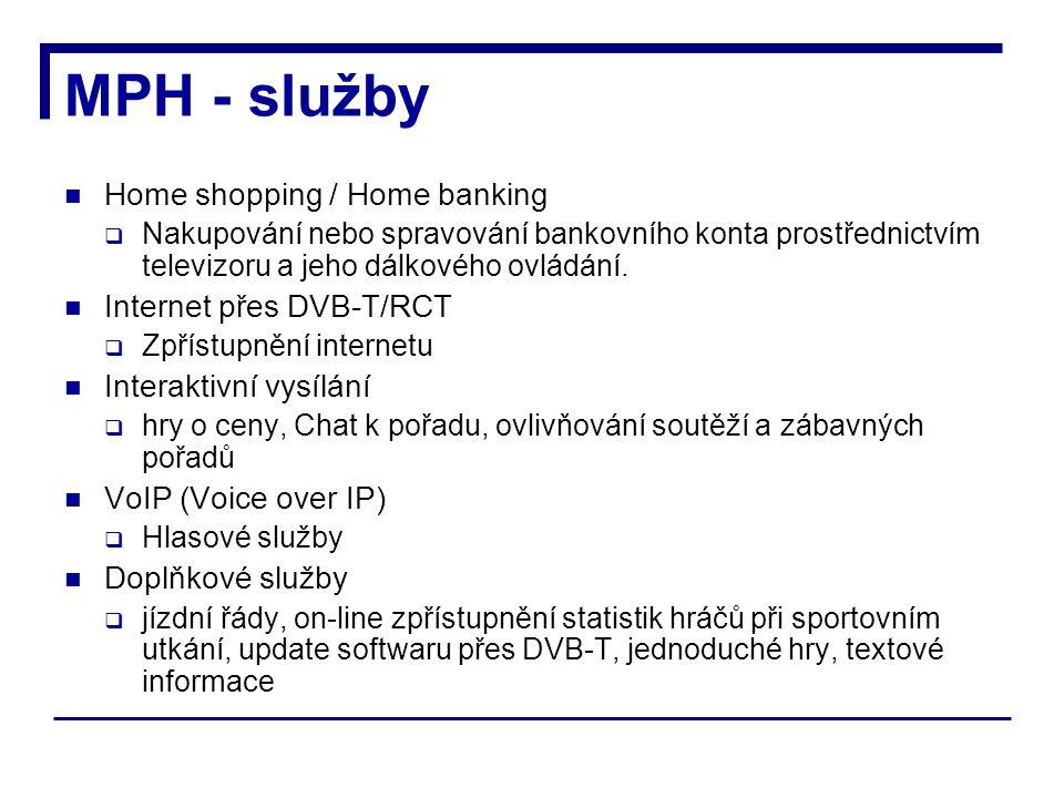MPH - služby Home shopping / Home banking  Nakupování nebo spravování bankovního konta prostřednictvím televizoru a jeho dálkového ovládání.