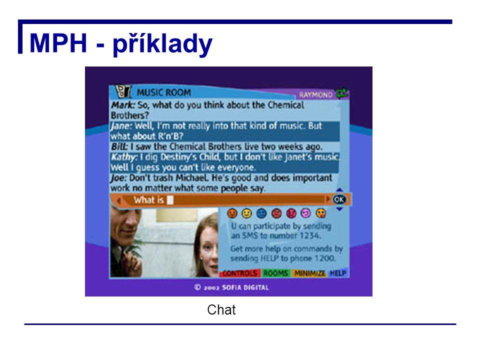 MPH - příklady Chat