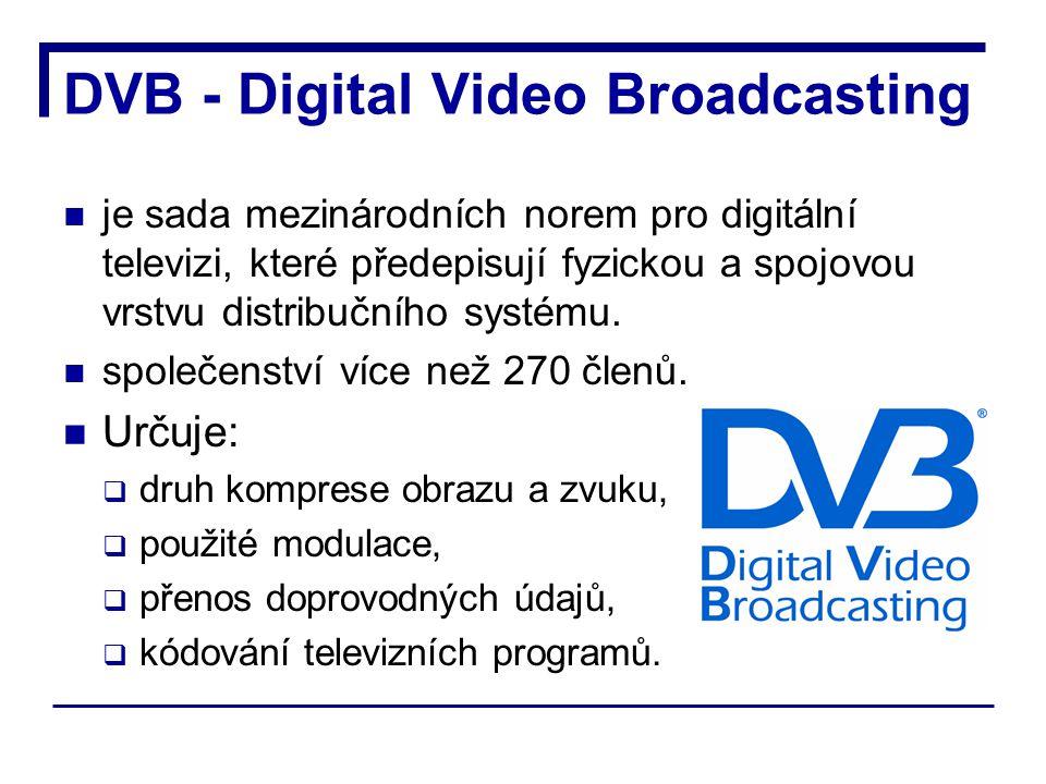 Zdroje http://www.dvb.org/ http://www.mhp.org/ http://www.digitalnitelevize.cz/ http://www.digizone.cz/ http://en.wikipedia.org/wiki/DVB http://en.wikipedia.org/wiki/Multimedia_Home_Platform http://www.czechlink.cz/ http://www.upc.cz/ http://www.cz.digi.tv/