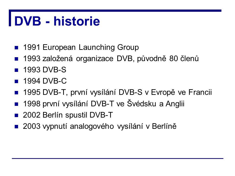 DVB - historie 1991 European Launching Group 1993 založená organizace DVB, původně 80 členů 1993 DVB-S 1994 DVB-C 1995 DVB-T, první vysílání DVB-S v Evropě ve Francii 1998 první vysílání DVB-T ve Švédsku a Anglii 2002 Berlín spustil DVB-T 2003 vypnutí analogového vysílání v Berlíně