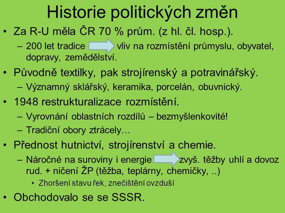 Historie politických změn Za R-U měla ČR 70 % prům. (z hl. čl. hosp.). –200 let tradicevliv na rozmístění průmyslu, obyvatel, dopravy, zemědělství. Pů