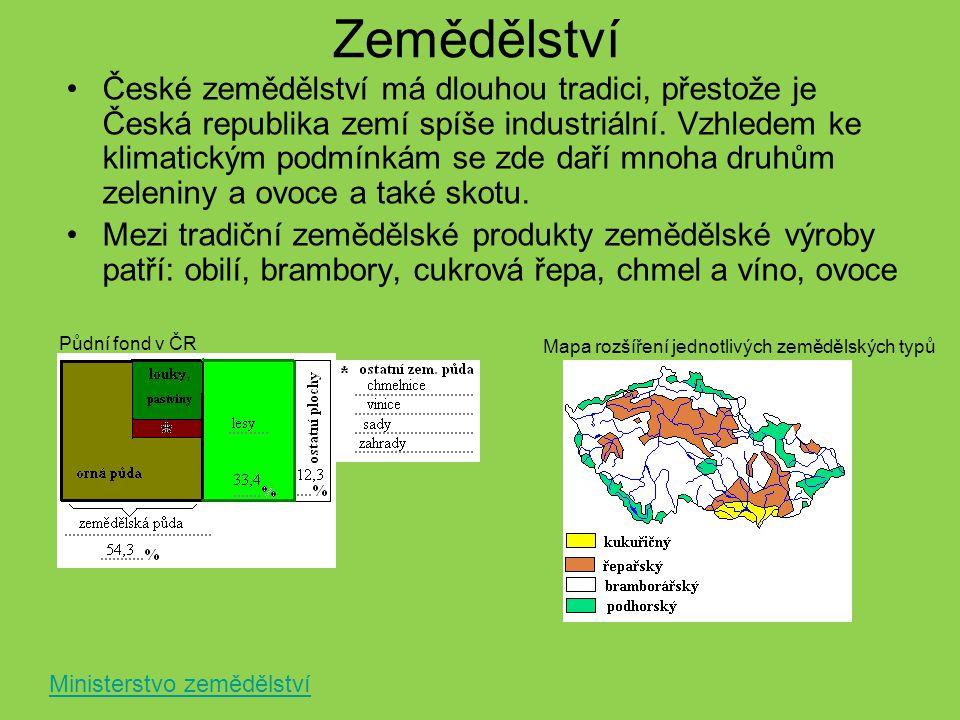 Zemědělství České zemědělství má dlouhou tradici, přestože je Česká republika zemí spíše industriální. Vzhledem ke klimatickým podmínkám se zde daří m