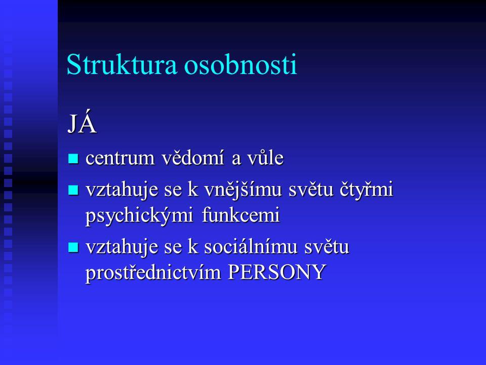 Struktura osobnosti JÁ centrum vědomí a vůle centrum vědomí a vůle vztahuje se k vnějšímu světu čtyřmi psychickými funkcemi vztahuje se k vnějšímu svě