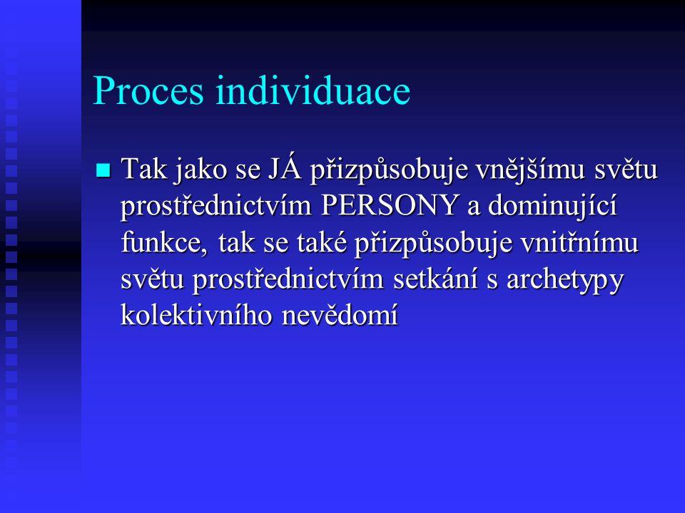 Proces individuace Tak jako se JÁ přizpůsobuje vnějšímu světu prostřednictvím PERSONY a dominující funkce, tak se také přizpůsobuje vnitřnímu světu pr