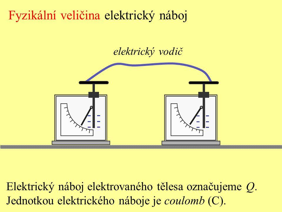 ------ ------ ------ ------ Elektrický náboj elektrovaného tělesa označujeme Q. Jednotkou elektrického náboje je coulomb (C). Fyzikální veličina elekt