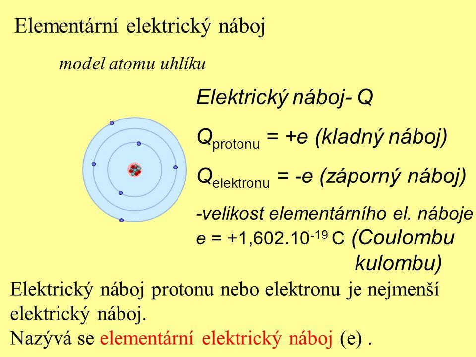 Elementární elektrický náboj model atomu uhlíku Elektrický náboj protonu nebo elektronu je nejmenší elektrický náboj. Nazývá se elementární elektrický