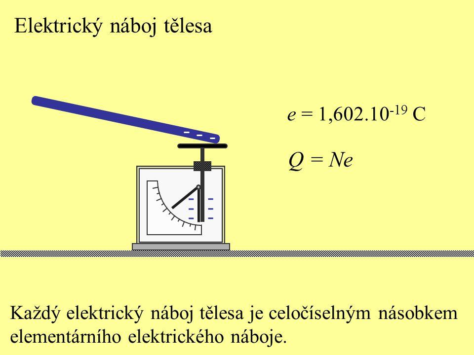 Každý elektrický náboj tělesa je celočíselným násobkem elementárního elektrického náboje. Elektrický náboj tělesa e = 1,602.10 -19 C ------ ------ Q =