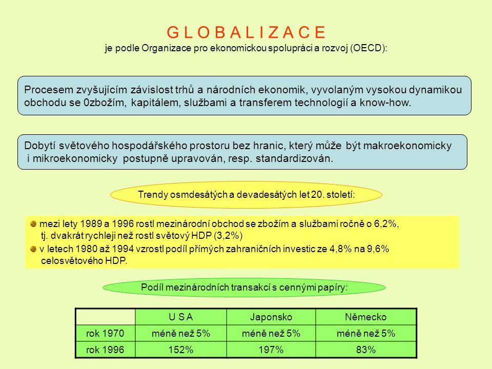 G L O B A L I Z A C E je podle Organizace pro ekonomickou spolupráci a rozvoj (OECD): Procesem zvyšujícím závislost trhů a národních ekonomik, vyvolaným vysokou dynamikou obchodu se 0zbožím, kapitálem, službami a transferem technologií a know-how.