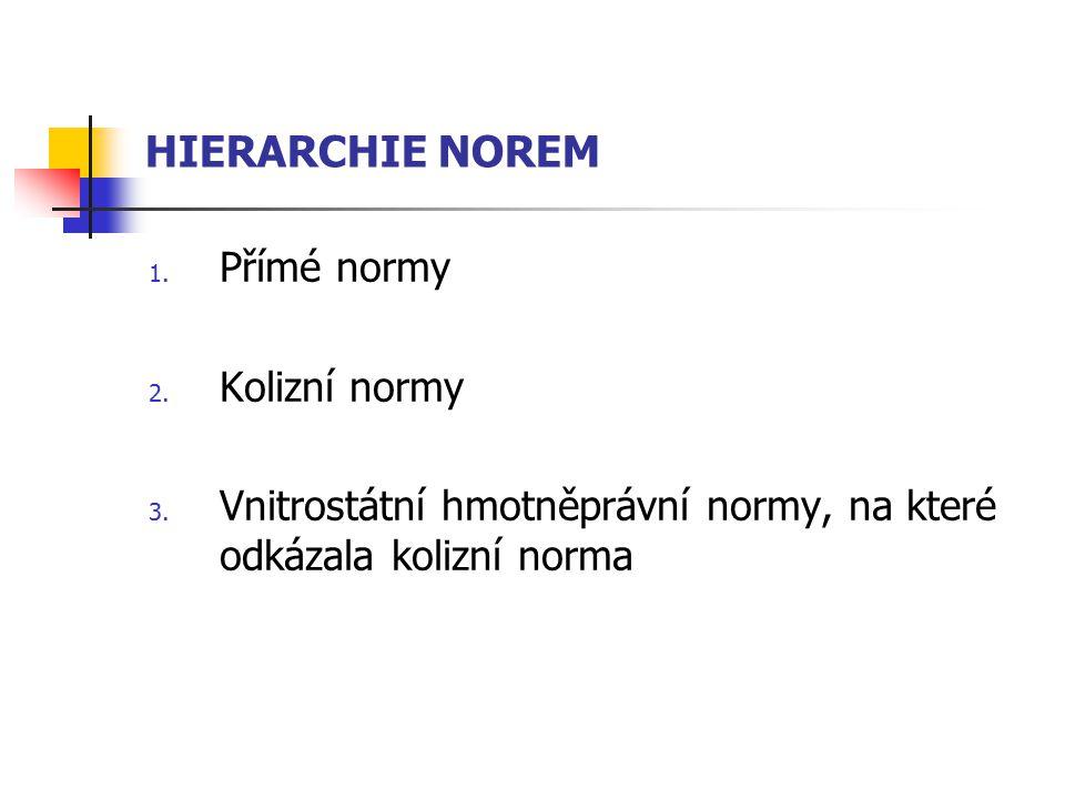 HIERARCHIE NOREM 1. Přímé normy 2. Kolizní normy 3.