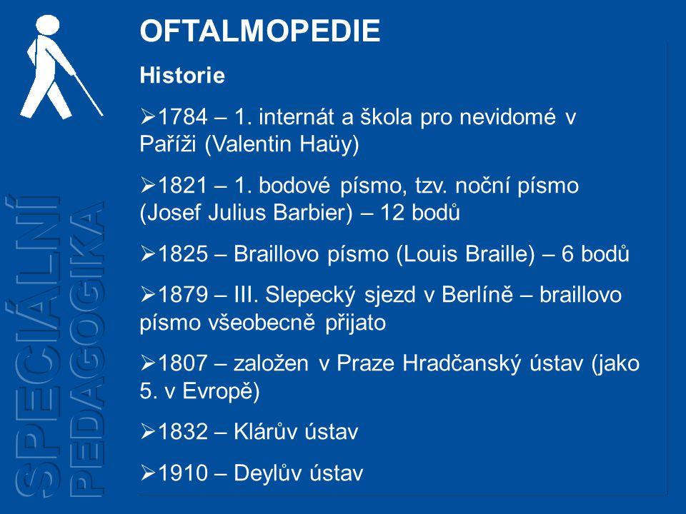 OFTALMOPEDIE Historie  1784 – 1.