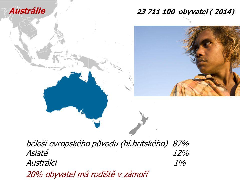 23 711 100 obyvatel ( 2014) běloši evropského původu (hl.britského) 87% Asiaté 12% Austrálci 1% 20% obyvatel má rodiště v zámoří Austrálie