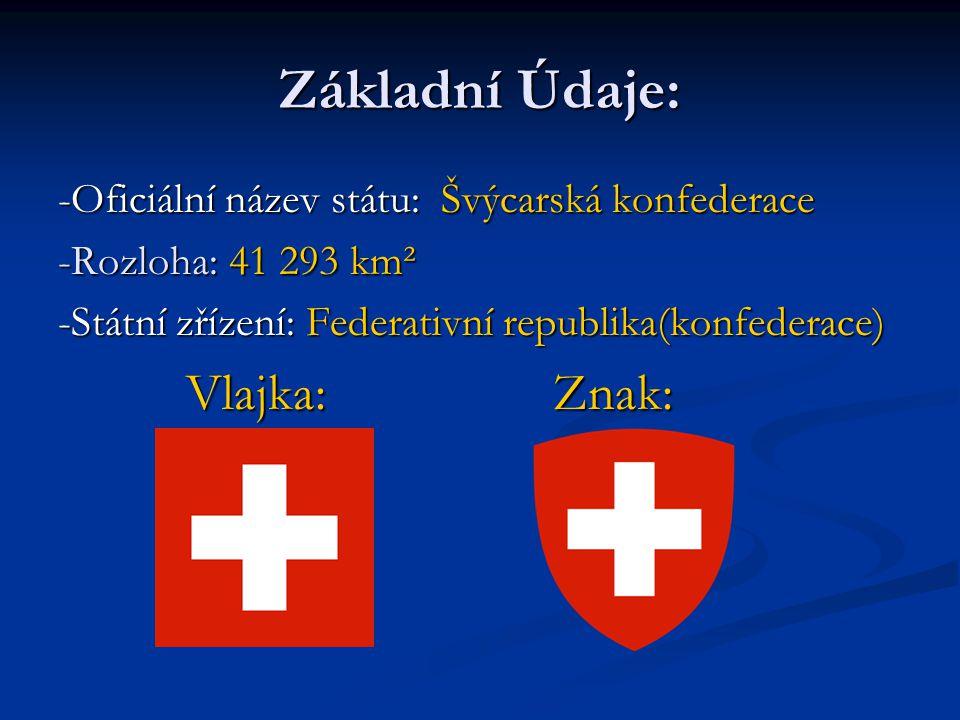 Základní Údaje: -Oficiální název státu: Švýcarská konfederace -Rozloha: 41 293 km² -Státní zřízení: Federativní republika(konfederace) Vlajka: Znak: V
