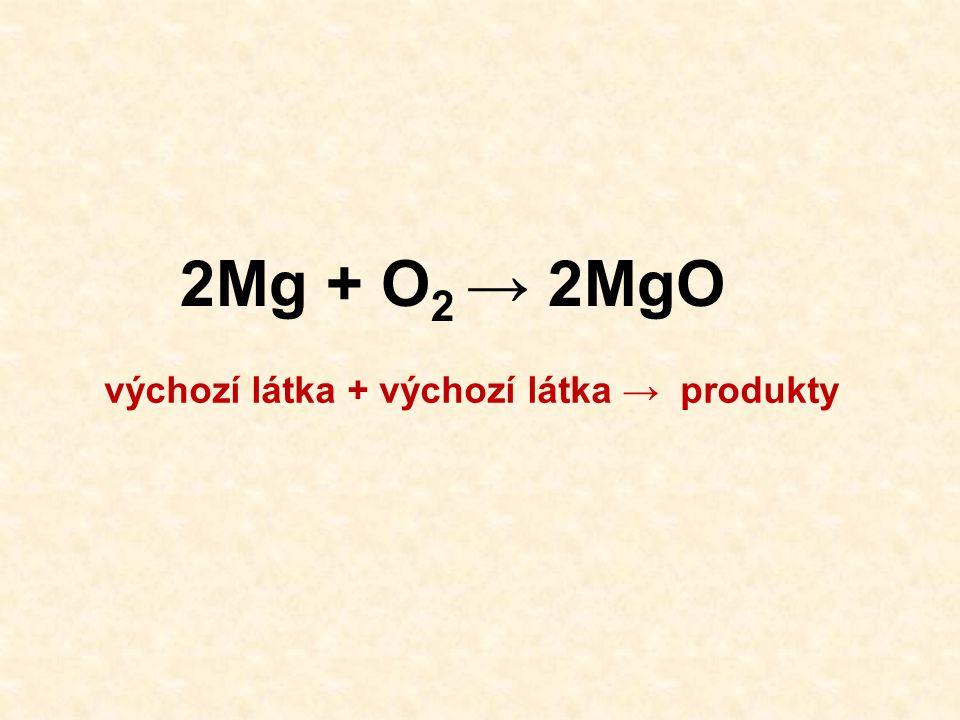 2Mg + O 2 → 2MgO výchozí látka + výchozí látka → produkty