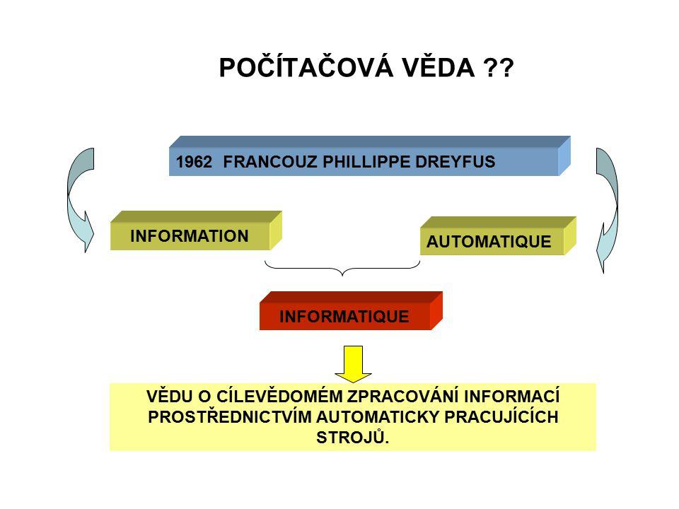 ÚLOHA VÝZNAM A UPLATNĚNÍ IT (ICT) Information Technology OTÁZKA : JAK ROZUMÍTE POJMU IT (ICT) ????.