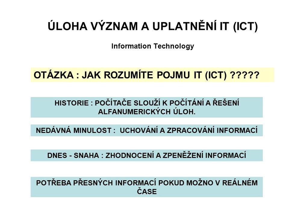 ÚLOHA VÝZNAM A UPLATNĚNÍ IT (ICT) Information Technology OTÁZKA : JAK ROZUMÍTE POJMU IT (ICT) .