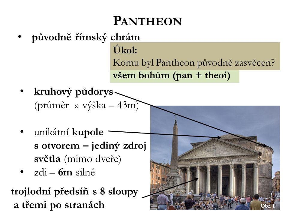 všem bohům (pan + theoi) P ANTHEON Obr.