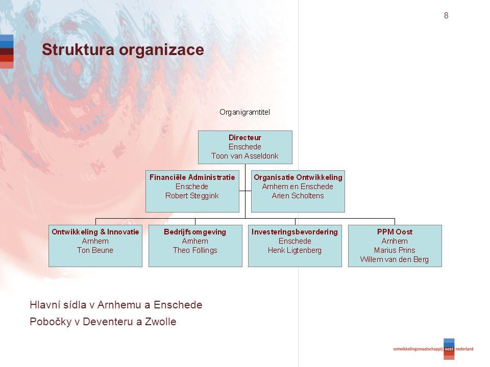 8 Struktura organizace Hlavní sídla v Arnhemu a Enschede Pobočky v Deventeru a Zwolle